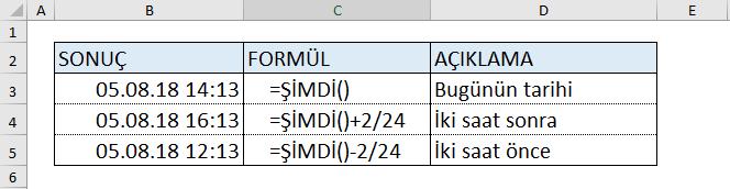 Şimdi Formülü Yazılımı ve Sonuçları