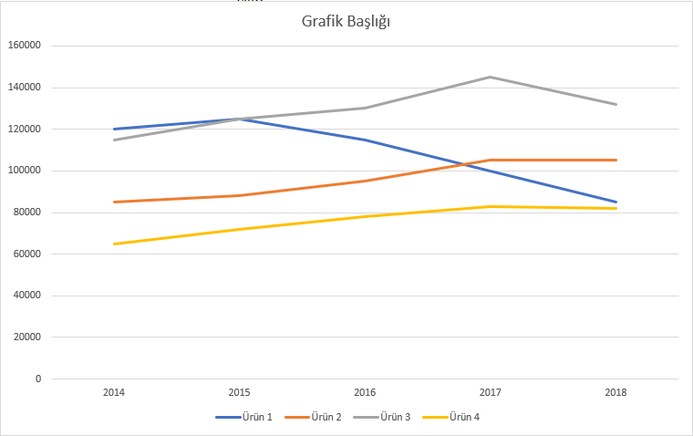 Çizgi Grafik